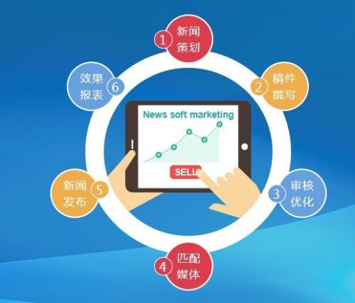 「西安SEO推广」软性广告写作策略和方法